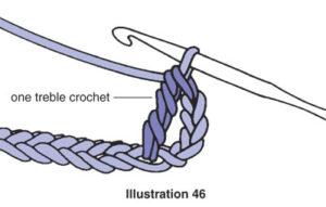 how-to-triple-crochet-46