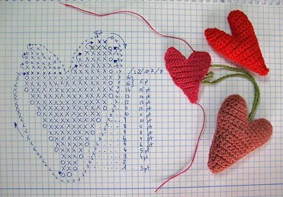 10 ideas con patrones de tejido crochet - Telares & Manualidades